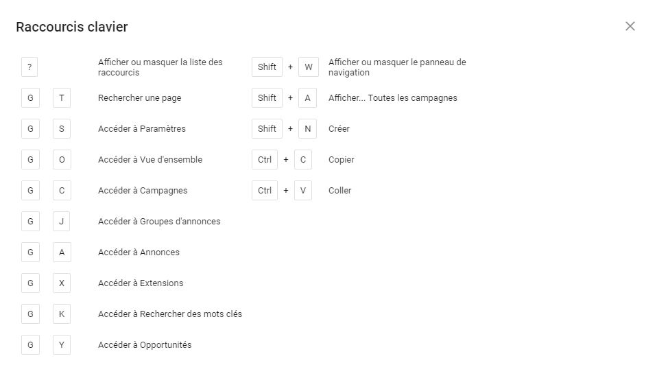 Nouvelle Interface AdWords : Raccourcis clavier